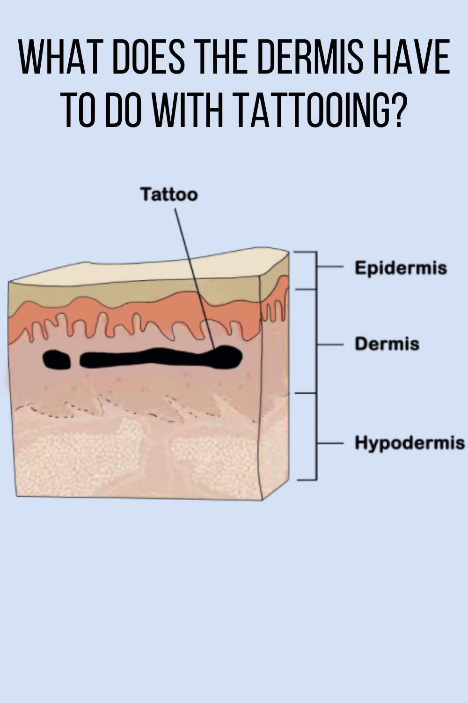 Dermis Tattoo